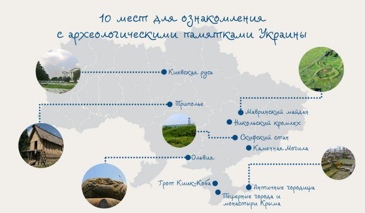 археология copy