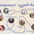 унікальні музеї Львова